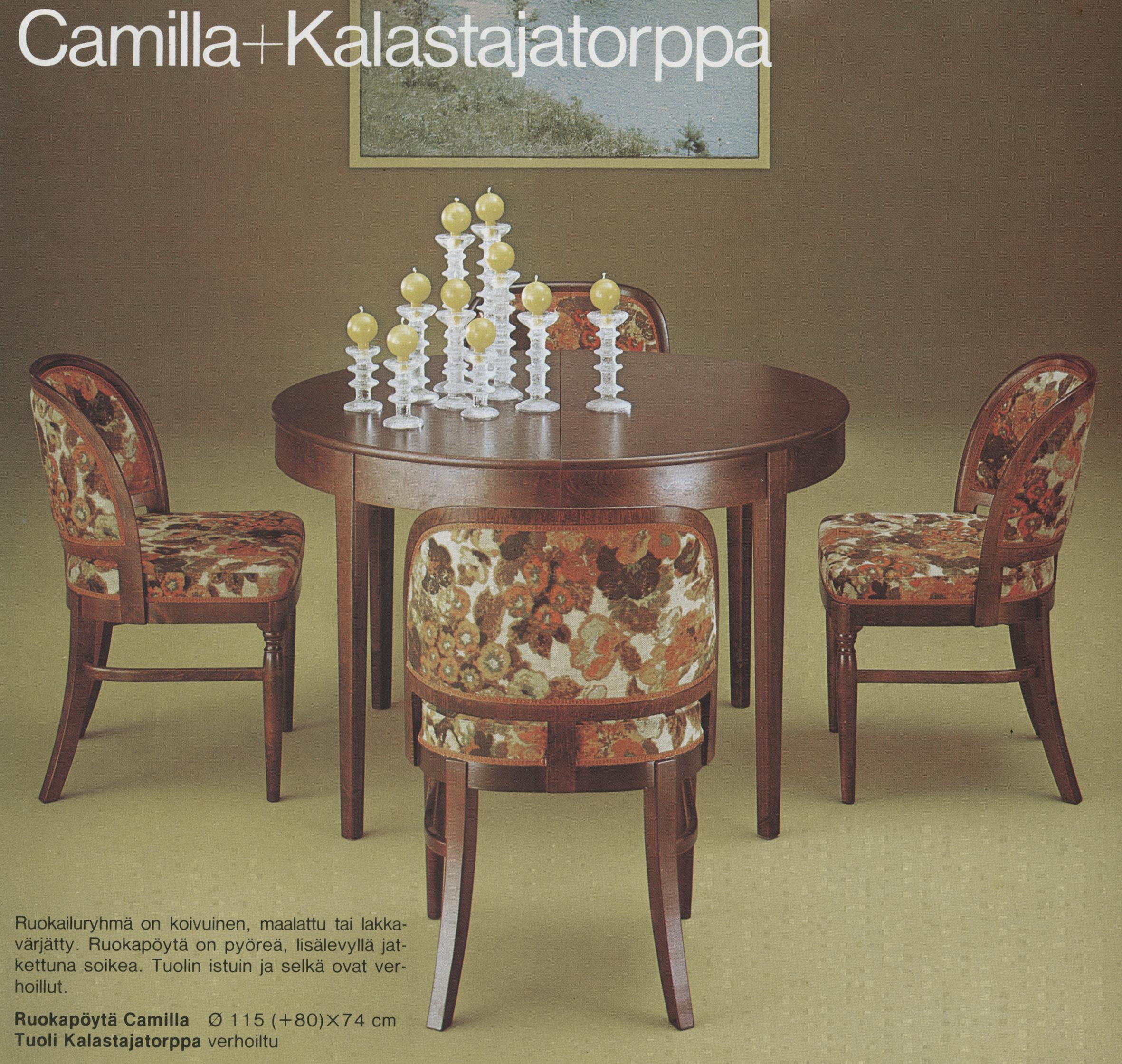 Ruokailuryhmä Camilla ja Kalastajatorppa.