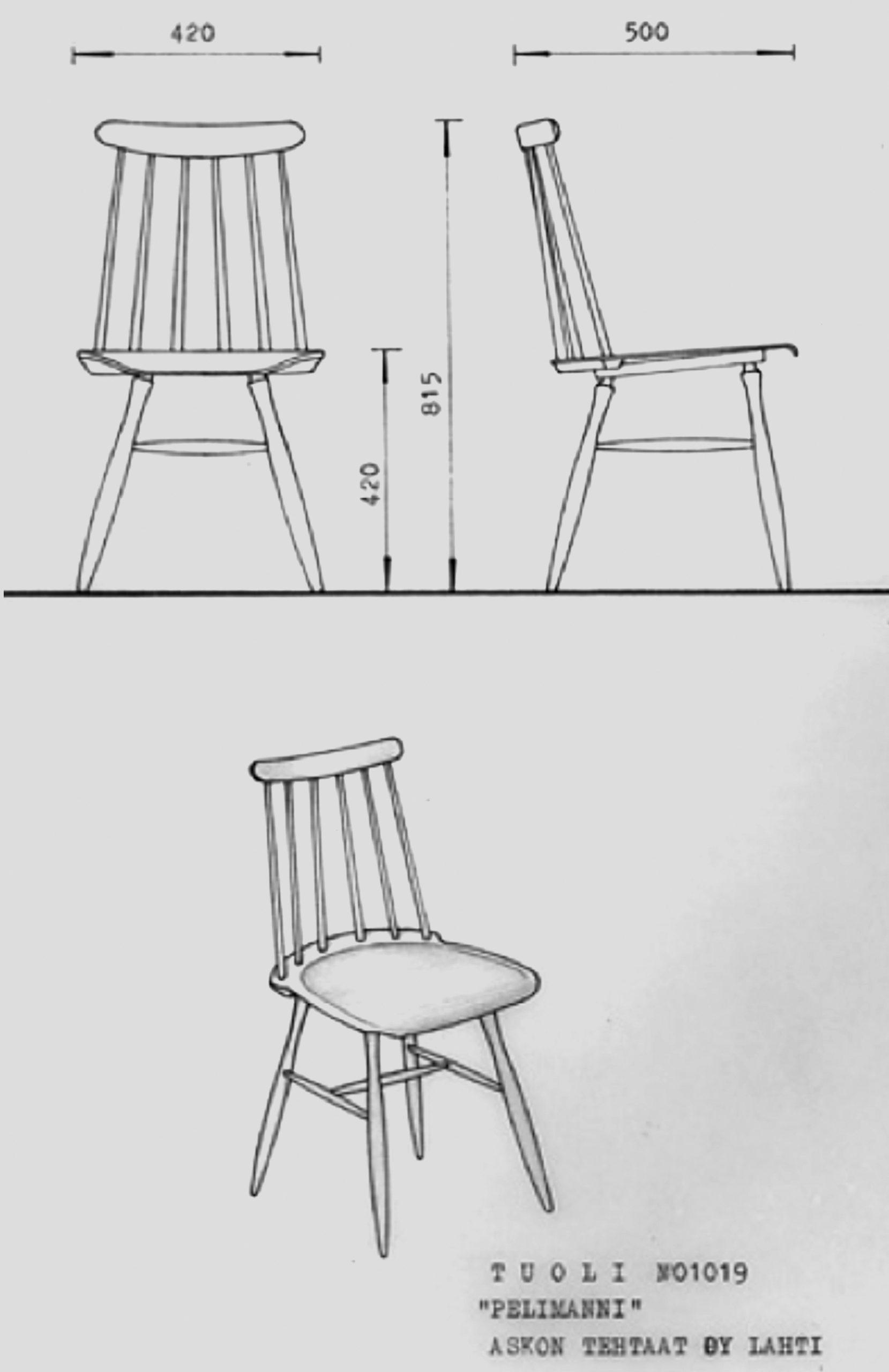 Tuoli Pelimanni.