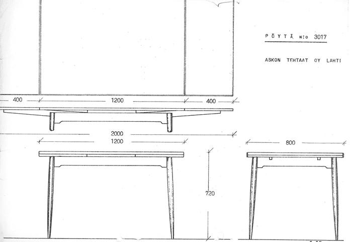 Pöytä nro 3017.