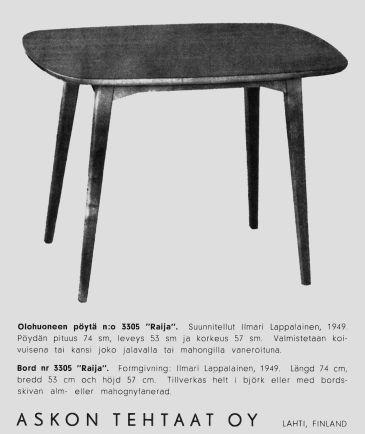 Pikkupöytä Raija.